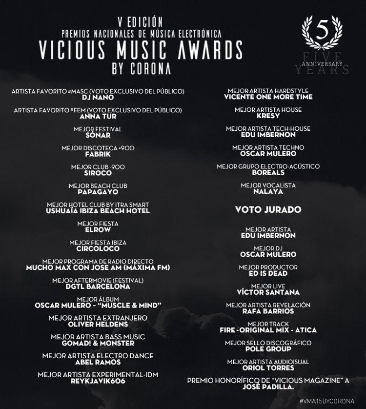 Palmarés VMA 2015