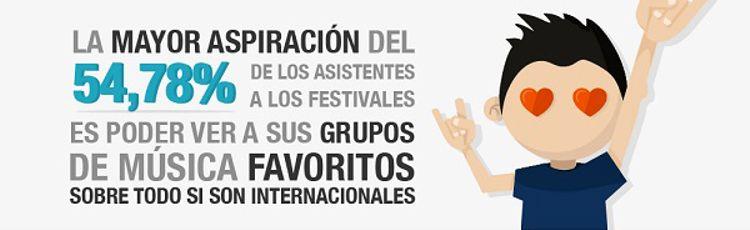 Ticketea revela datos curiosos sobre el 'festivaleo' español